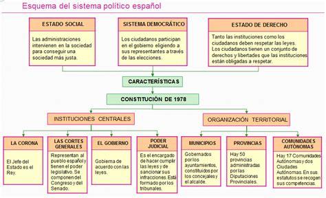 Historia   El Baúl de Sociales
