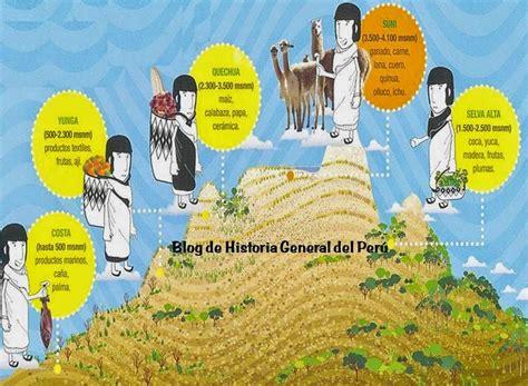 HISTORIA EN ACCION: LAS CIENCIAS EN EL TAHUANTINSUYO