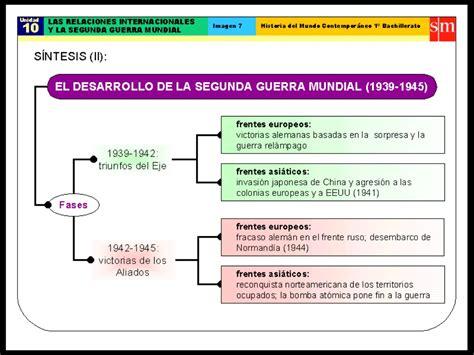 HISTORIA  LA SEGUNDA GUERRA MUNDIAL: DIAGRAMAS DE LA ...