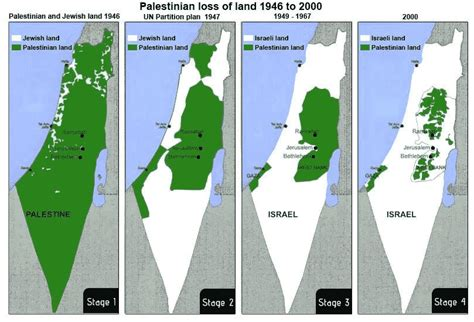 Historia resumida del avance israelí sobre palestina ...