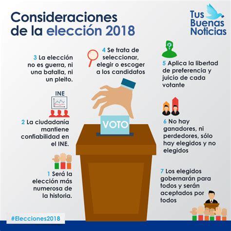 Históricas elecciones 2018 vivirá México | Tus Buenas Noticias