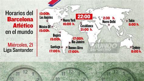 Horario y dónde ver Barcelona   Atlético Madrid hoy