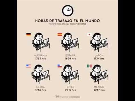 Horas de Trabajo En el Mundo: Mexico con el mayor numero ...