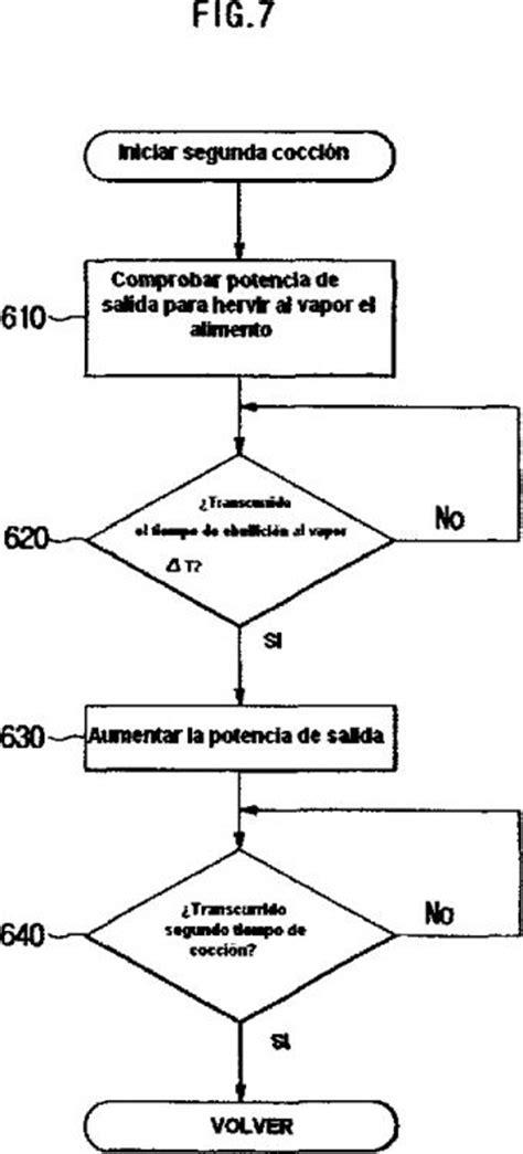 HORNO DE MICROONDAS CON UNA FUNCION DE COCCION DESTINADA ...