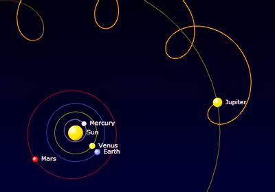 horoscoo por zellagro blog de josep lluesma planetas ...