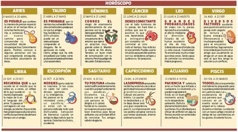 Horoscopo Com Univision   univision horoscopos en espanol ...