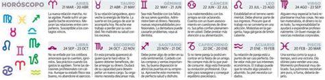 Horóscopo de hoy, 23 de marzo de 2016   lasprovincias.es
