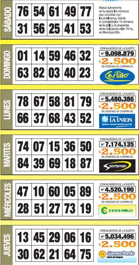 Horoscopo Numeros De Suerte | newhairstylesformen2014.com