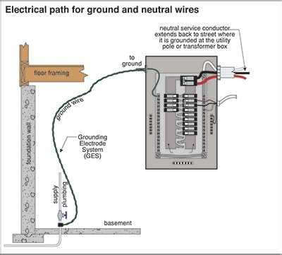 House Wiring Without Earth   Wiring Diagrams