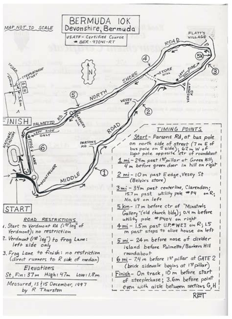 How are marathons and other long distance race courses ...