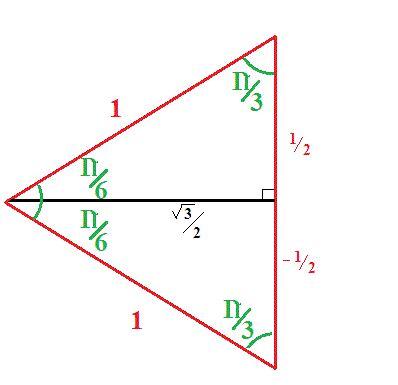 How do you evaluate arctan  1/sqrt3 ? | Socratic