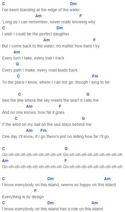How Far I'll Go Chords Capo 4 Alessia Cara | Alessia Cara ...