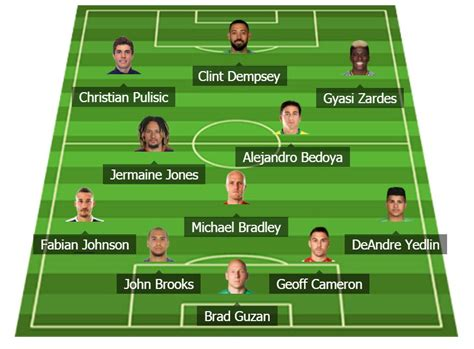 How Klinsmann's U.S. team could line up in Copa America ...