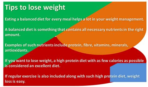 How many calories should I eat to lose weight fast and easy?