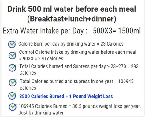 How Much Water You Should Drink a Day to Lose Weight