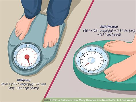 How to Calculate How Many Calories You Need to Eat to Lose ...