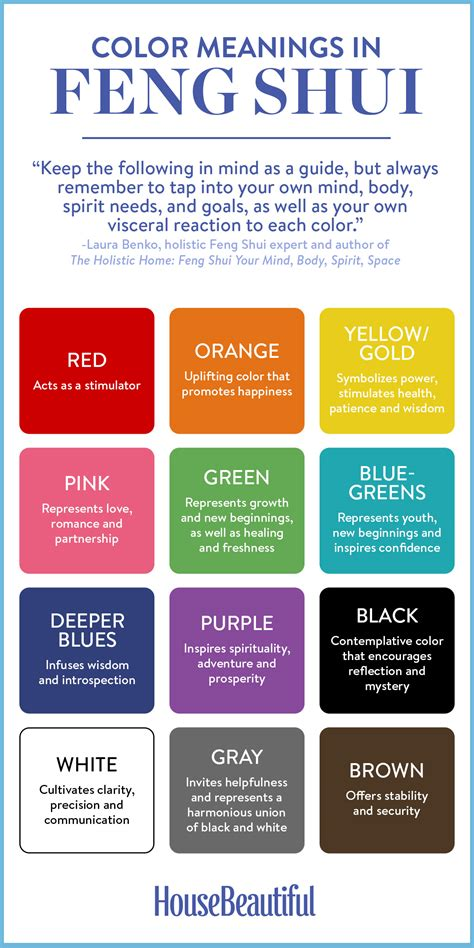 How to Choose the Perfect Color — The Feng Shui Way | Feng ...