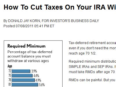 How To Cut Taxes On Your IRA Withdrawals – Marotta On Money