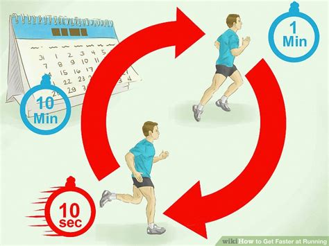 How to Get Faster at Running: 10 Steps  with Pictures ...
