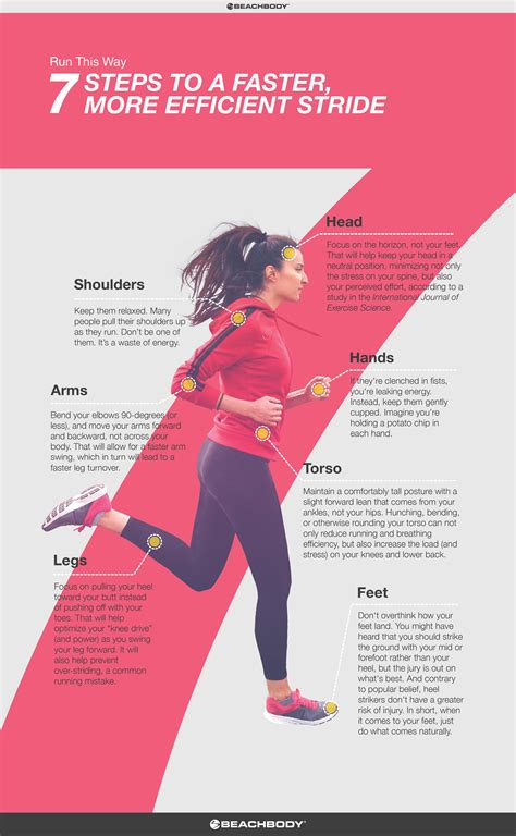 How to Improve Your Running Form | The Beachbody Blog