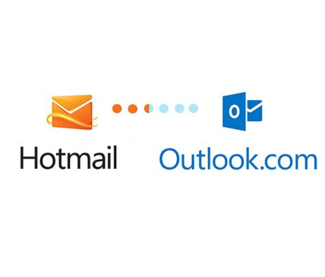 How to login Hotmail/Outlook   Gmail inbox, Gmail Sign in ...