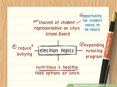How to Make a Good Speech for School (with Pictures) - wikiHow
