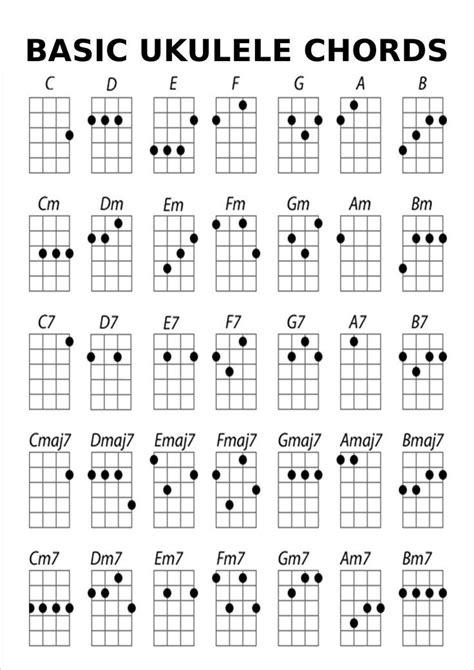 how to play ukulele - Hledat Googlem | Ukulele | Pinterest ...