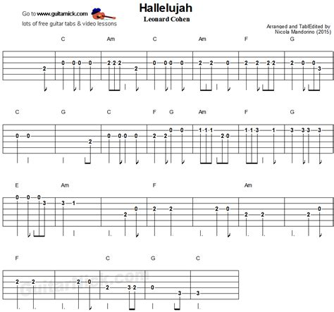 How to Read Guitar Tab: Turn the Numbers and Lines of ...