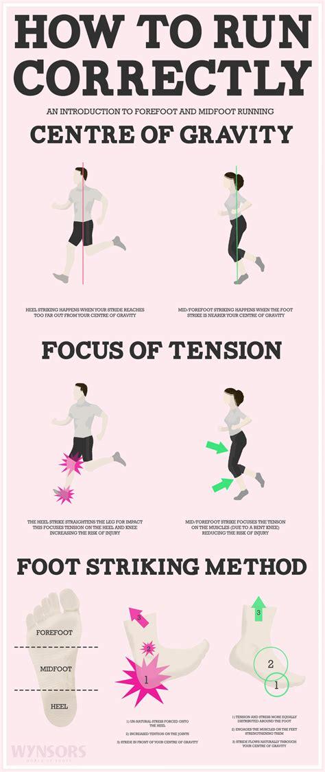 How to Run Correctly   Visual.ly