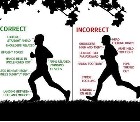 How to run correctly   workouts/fitspo   Pinterest ...