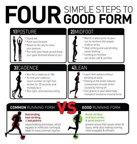 How to Run Properly – Runner 101