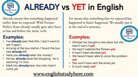 how to use yet Archives - English Study Here