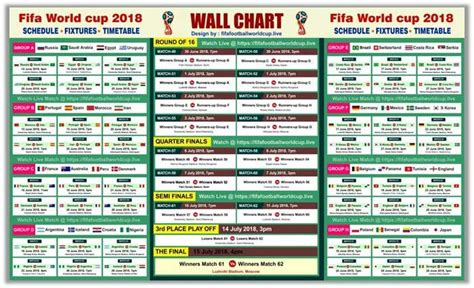 How to Watch FIFA World Cup 2018 without Cable   24 Free ...