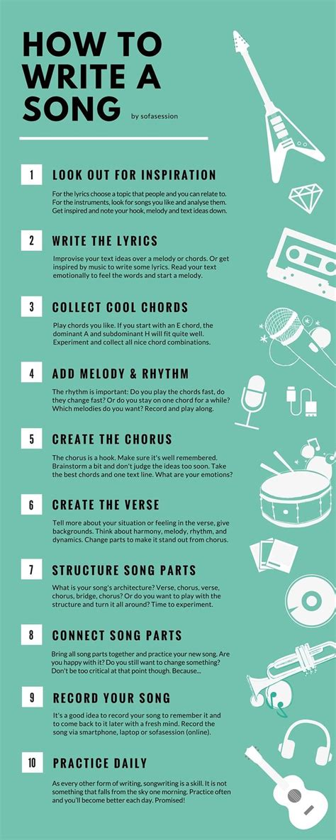 How to write a song in 10 steps as a beginner? The ...