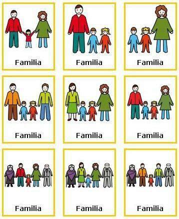 Hoy es el día internacional de las familias, de todas las ...
