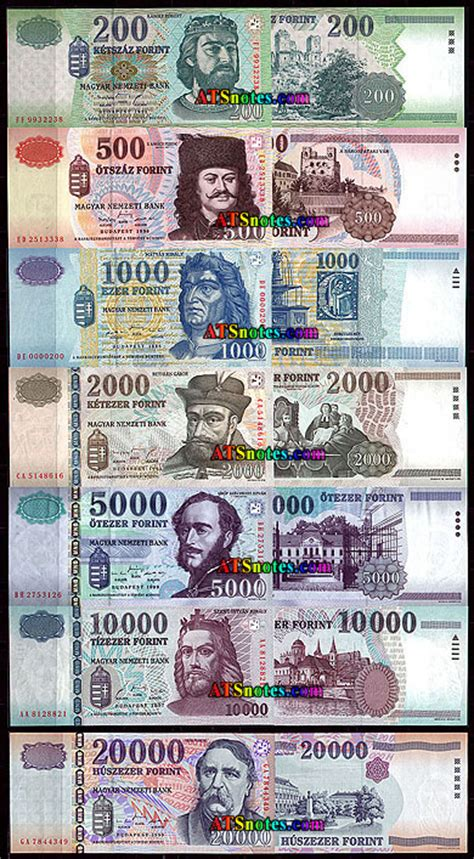 Hungarian Currency, Exchange Rate in Hungary, Budapest ...