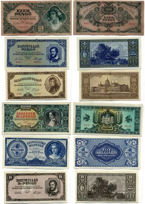 Hungarian Notes Glossy Poster Picture Photo Hungary Money ...