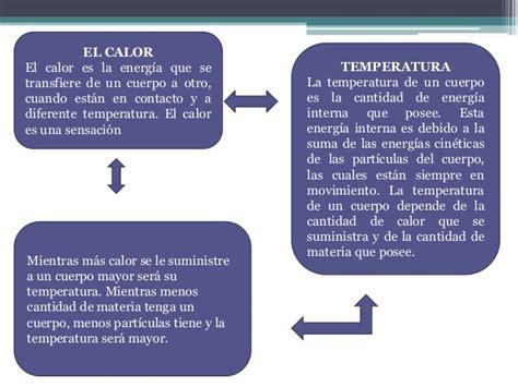 Identificas Diferencias entre Calor y Temperatura