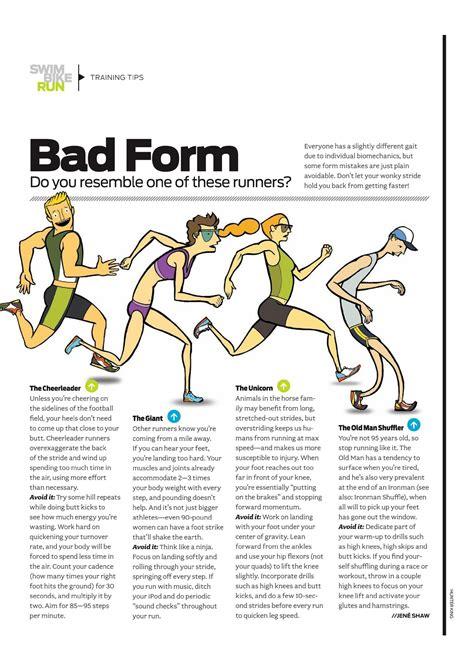 Identifying Bad Running Form | SIM TRACK & FIELD