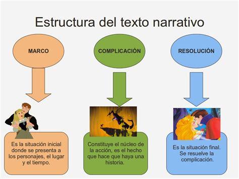 Idioma Español de Segundo Año   Profesora Dánisa Garderes ...