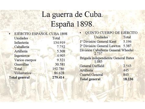 II Jornada: Defunciones de tropa en Cuba y Filipinas (1898 ...