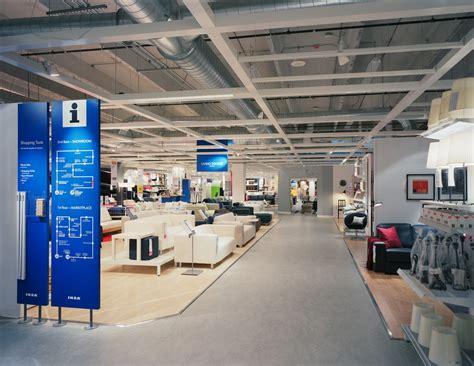 Ikea | Retail Anchor | GreenbergFarrow