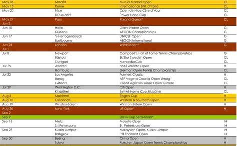 Il calendario ATP 2013   LiveTennis.it