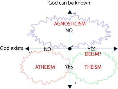 Image Gallery define agnostic