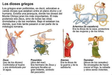 Image Gallery dioses griegos