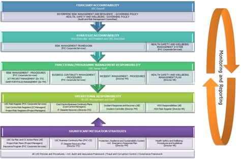 Image Gallery it management framework