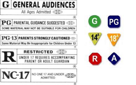 Image Gallery movie ratings list