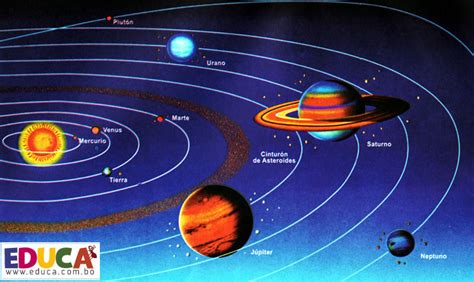 Image Gallery sistema planetario