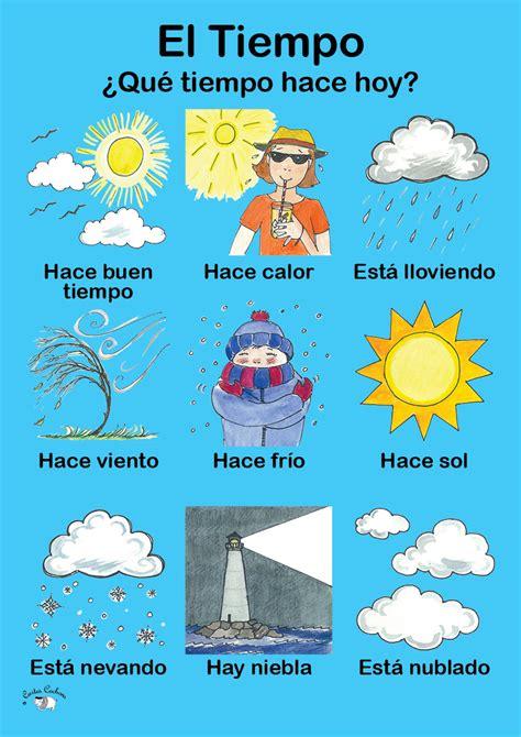 Image Gallery spanish weather