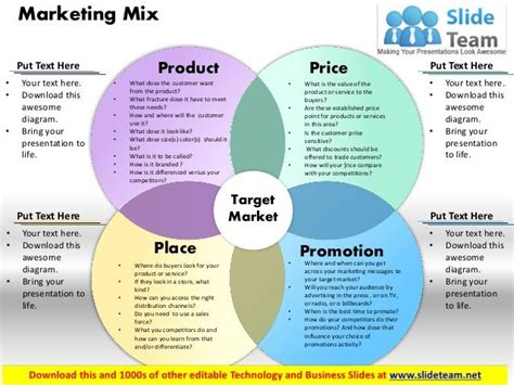 image of promotional mix | Marketing mix powerpoint ...